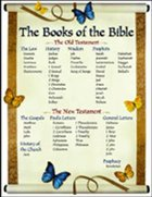 The Books of the Bible Chartlet Activity Poster Poster
