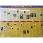 Wall Chart: Christian History Time Line (Laminated) Chart/card
