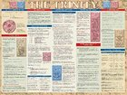 Wall Chart: Trinity (Laminated) Chart/card