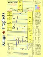 Wall Chart: Kings and Prophets (Laminated) Chart/card