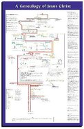 Genealogy of Jesus Christ Wall Chart Unlaminated (Extra Large)