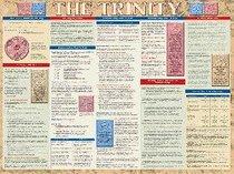 Wall Chart: Trinity (Laminated)