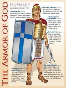 Wall Chart: Armor of God (Laminated)