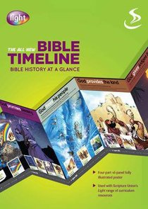 Bible Timeline (The All New)