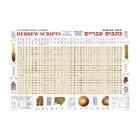 Hebrew Scripts Wall Chart Chart/card