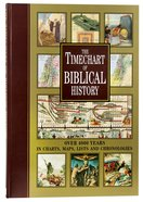 The Timechart of Biblical History Chart/card