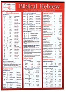 Zondervan Biblical Hebrew Study Guide Chart/card