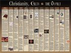 Wall Chart: Christianity, Cults & the Occult (Laminated)