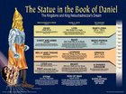 Wall Chart: Statue in the Book of Daniel (Laminated) Chart/card