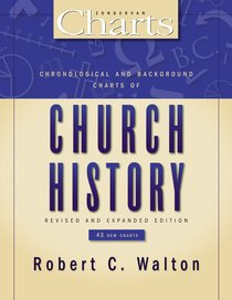 Chronological & Background Charts of Church History