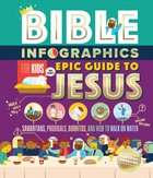 Bible Infographics For Kids Epic Guide to Jesus: Samaritans, Prodigals, Burritos, and How to Walk on Water Hardback